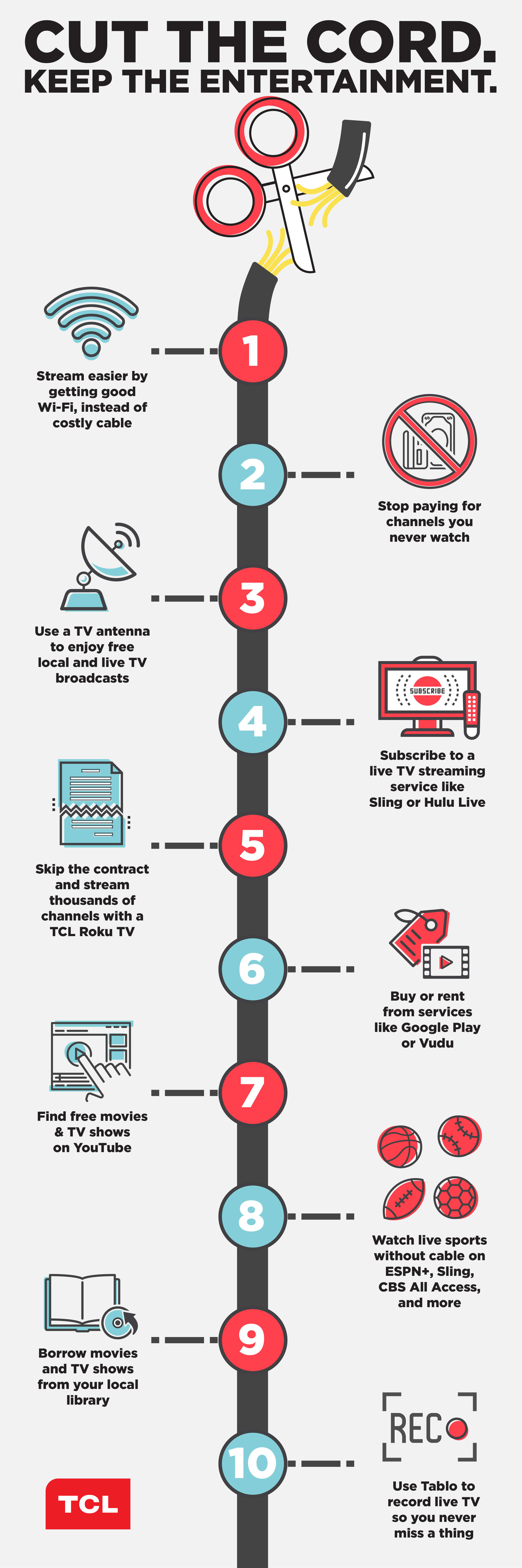 Cut the Cord Infographic