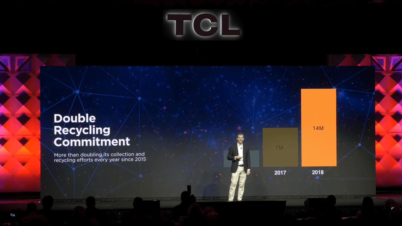 TCL Sustainability